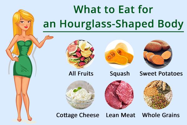 foods in hourglass figure diet